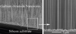 Great potential with new ultra-clean nanowires