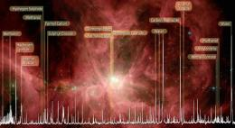 Herschel Finds Possible Life-Enabling Molecules in Space