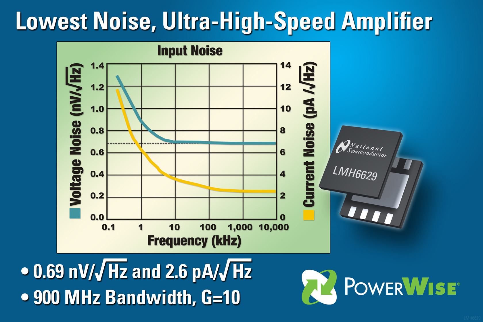 low noise amplifier design pdf
