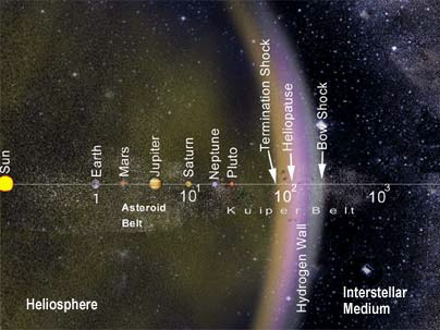 voyager 1 distance - photo #3