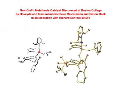 discovery of olefin metathesis The discovery of the olefin metathesis reaction catalyzed metathesis was discovered in the industry following observations in the 1950s of the polymerization of ethylene by ziegler (nobel prize in chemistry 1963.