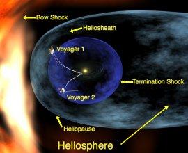 voyager 2 heliosphere - photo #4