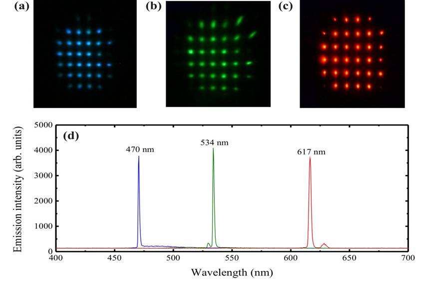 Liquid Crystal Lasers Promise Cheaper High Colour