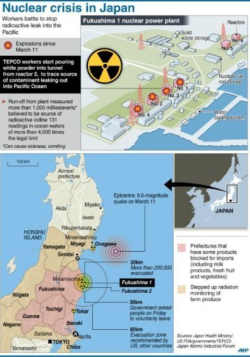 Japan Uses Colour Dye To Trace Nuclear Leak