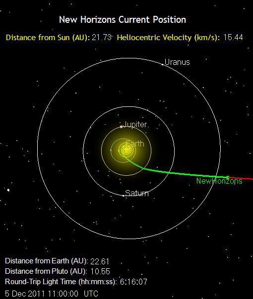 new horizons spacecraft speed - photo #37