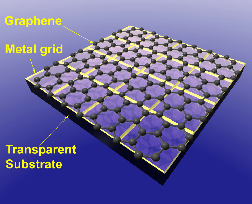 Transparent Electronics From Graphene Based Electrodes W