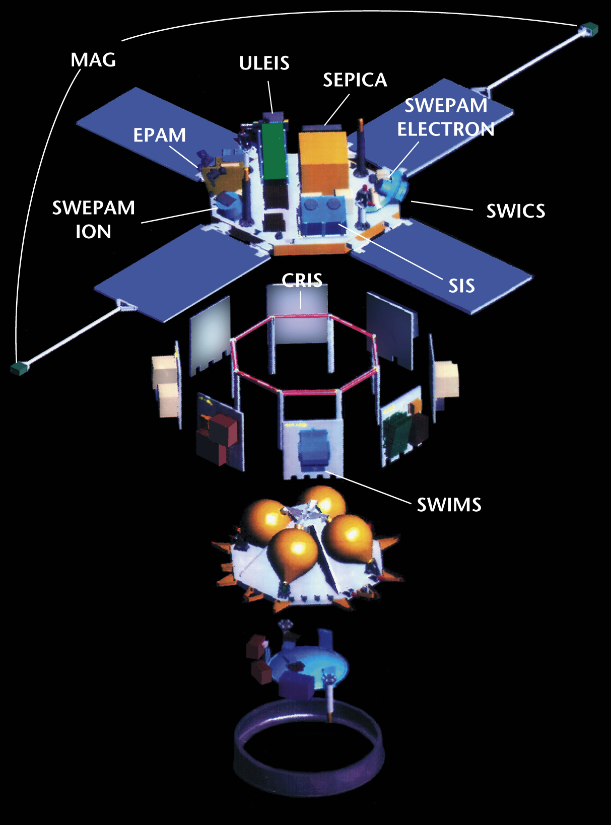 ACE, workhorse of NASA's heliophysics fleet, is 15