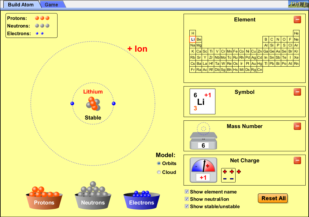 Phet interactive simulations build an atom worksheet answers