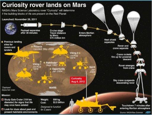 nasa website mars landing - photo #22