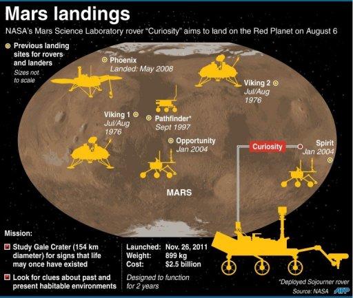 mars landing what time - photo #11