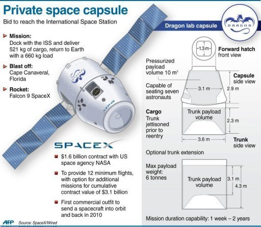 Antarès (vol démo - A-One): Préparatifs (Lancement 17/04/2013) - Page 2 Spacexisthef