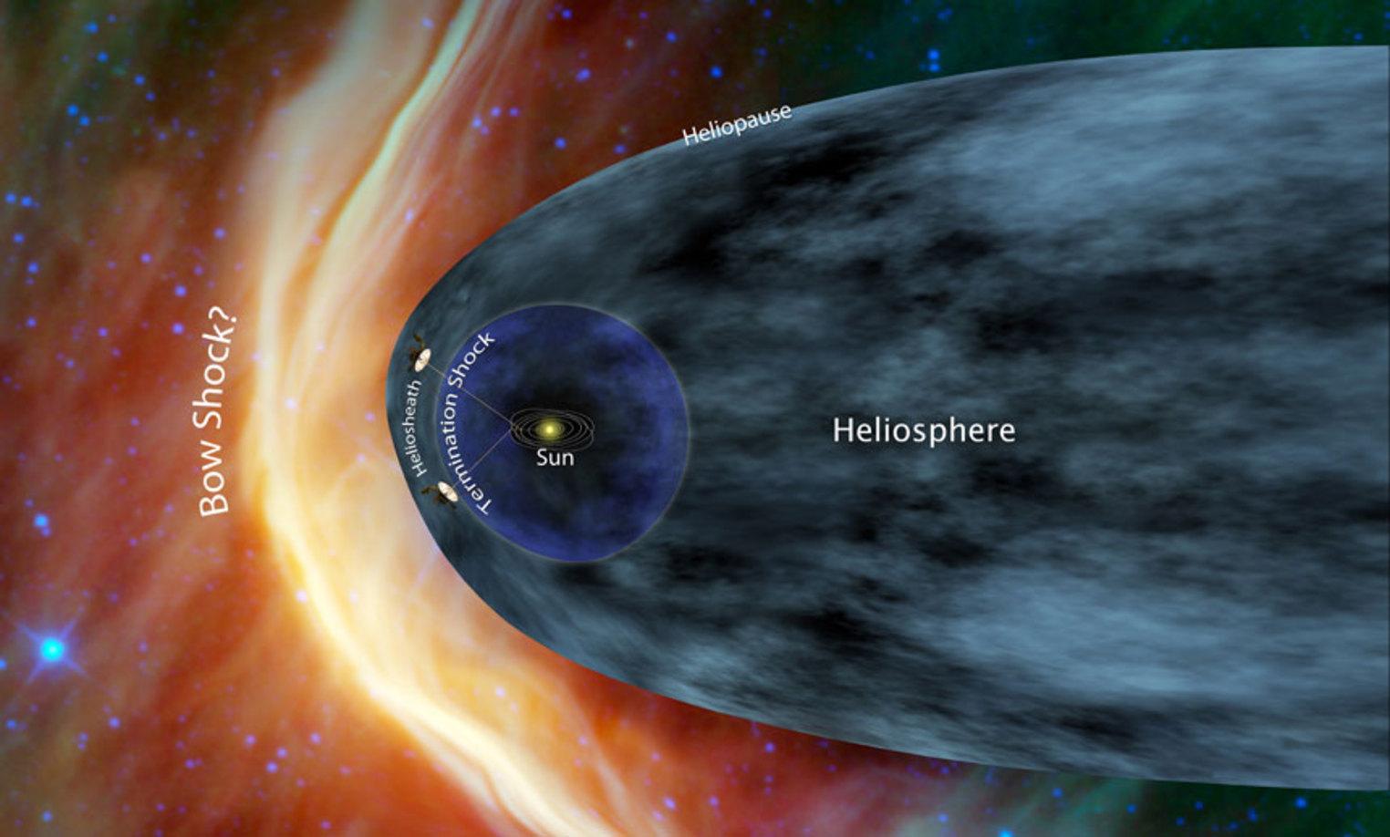 voyager 2 heliosphere - photo #1