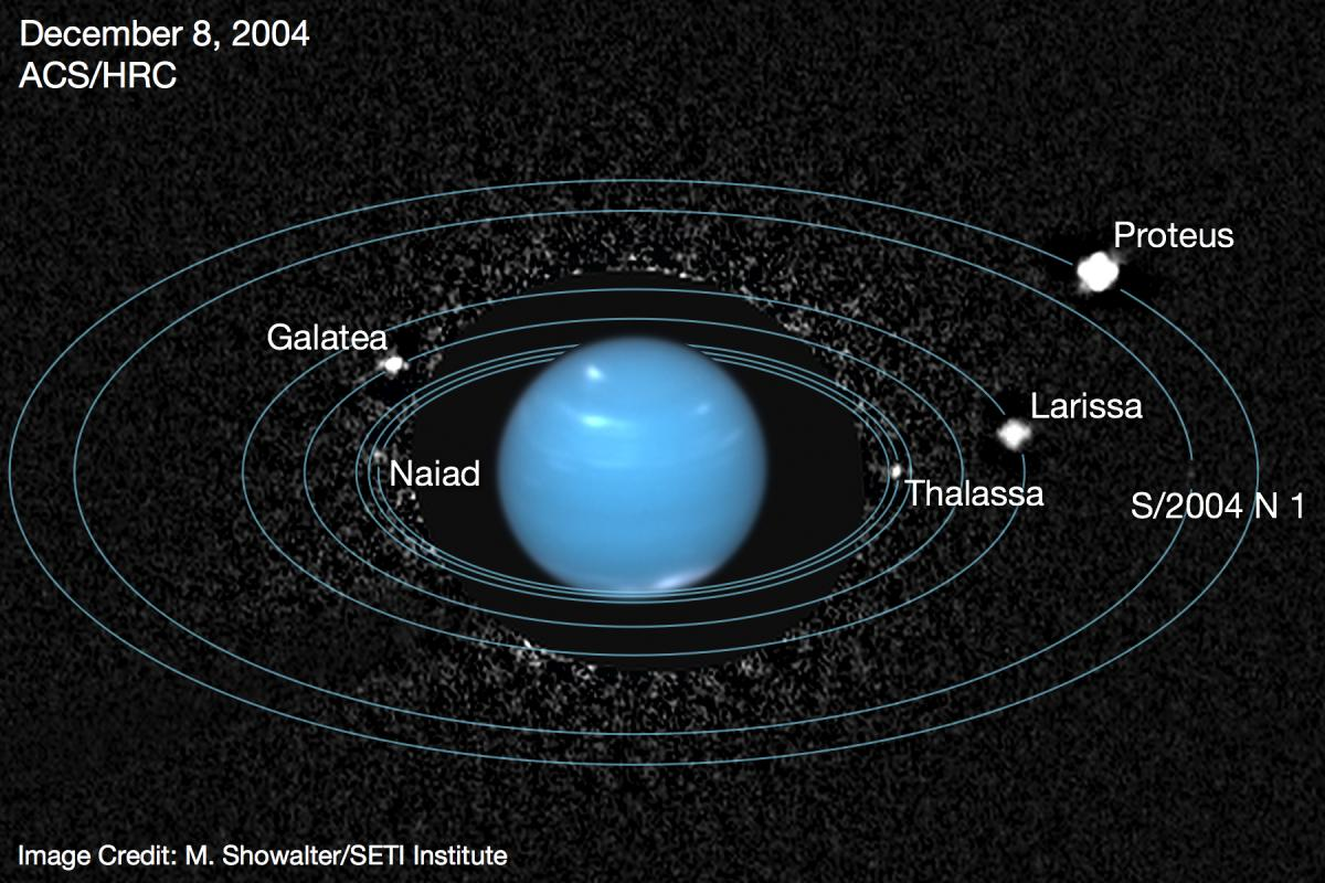 Uranus Moons and Rings - Pics about space