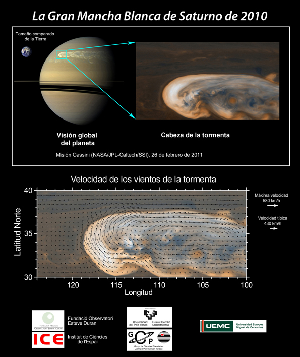 Revealed The Mystery Of The Gigantic Storm On Saturn