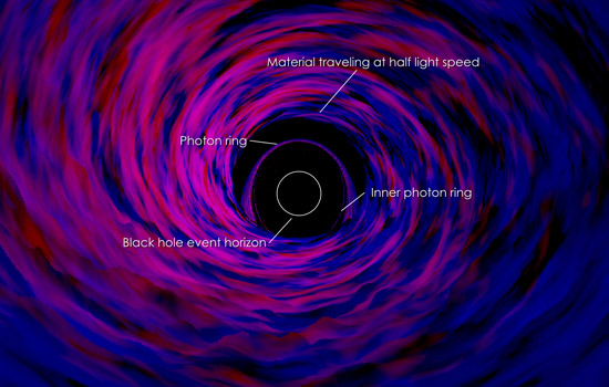 black holes observation - photo #5