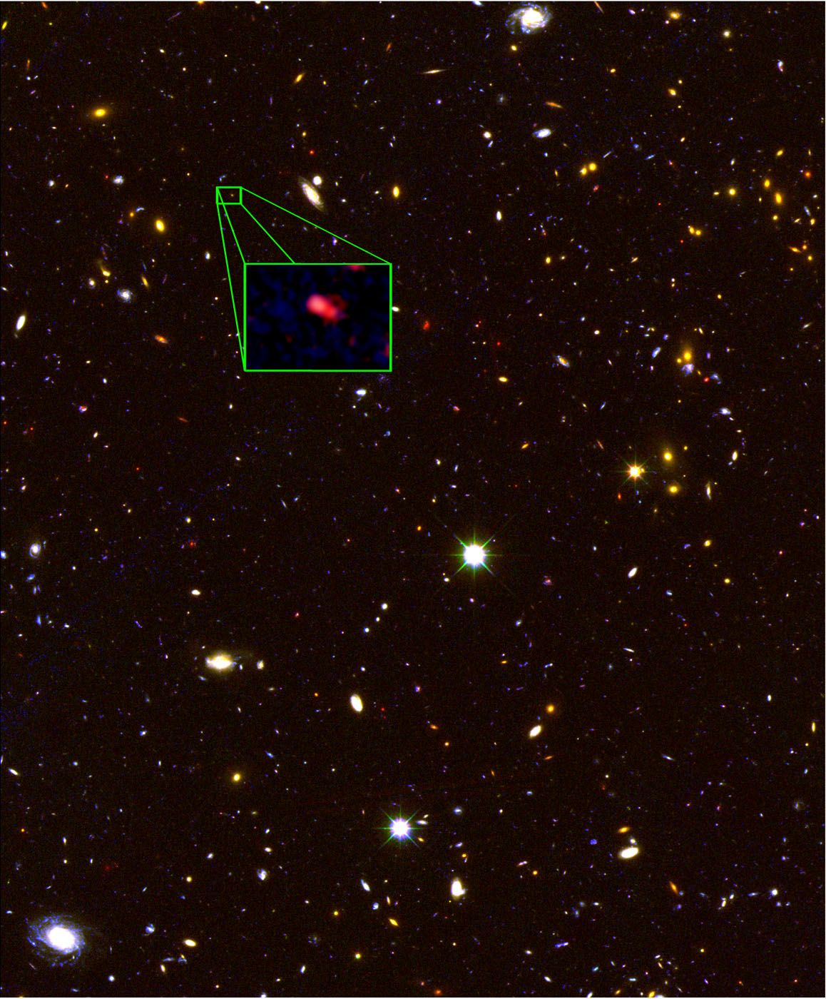 List of the most distant astronomical objects