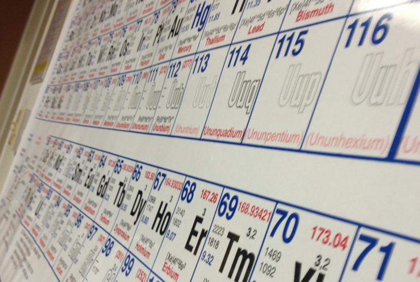 Image gallery element 117 properties for 117 periodic table