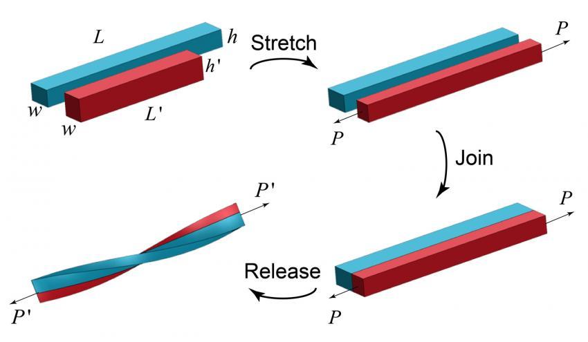 Magnetic strip value change