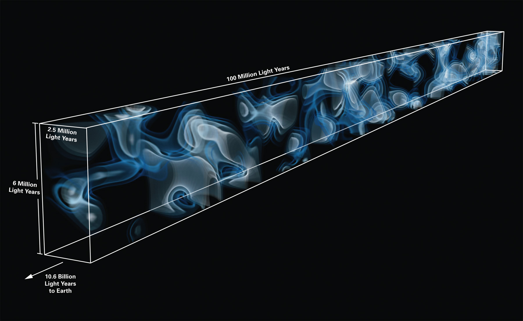 3D map of the cosmic web 10.8 billion light years from Earth