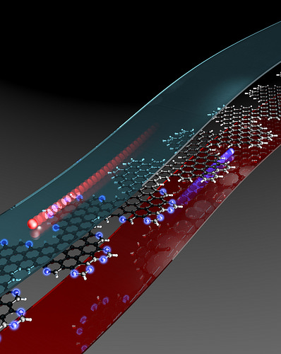 graphene nano material with macro potential Graphene biosensors equipped with nano-tweezers are not just a cool new technology  will you alert us if there are any potential investment opportunities in this .