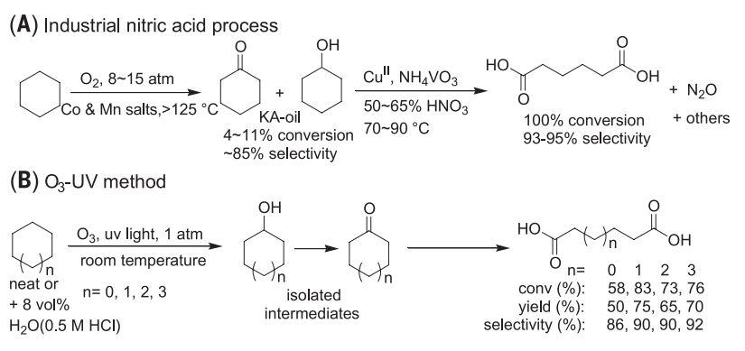 how to make jailhouse acid