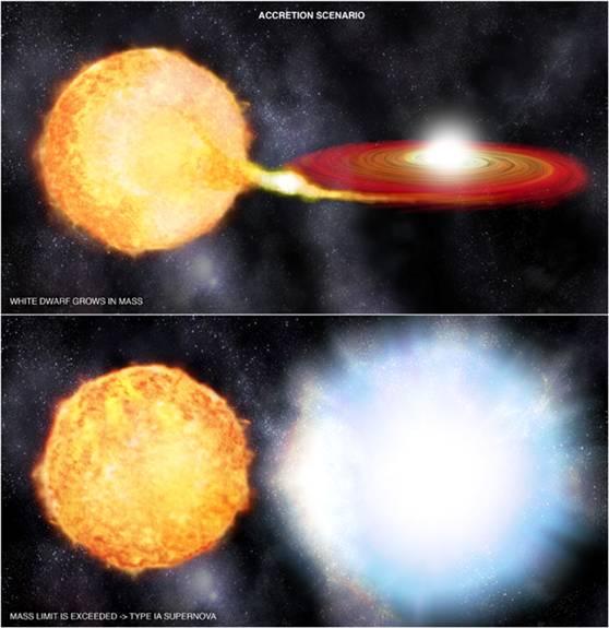 what happens when a supernova explodes - photo #24