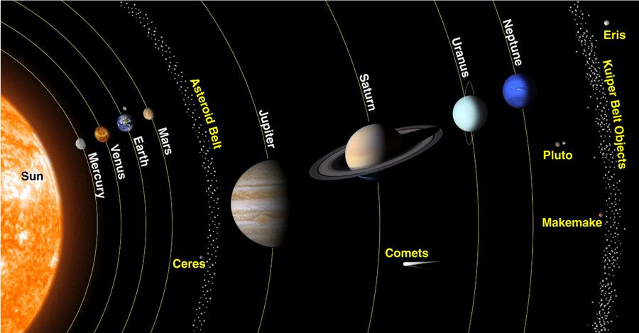 weird solar system - photo #22