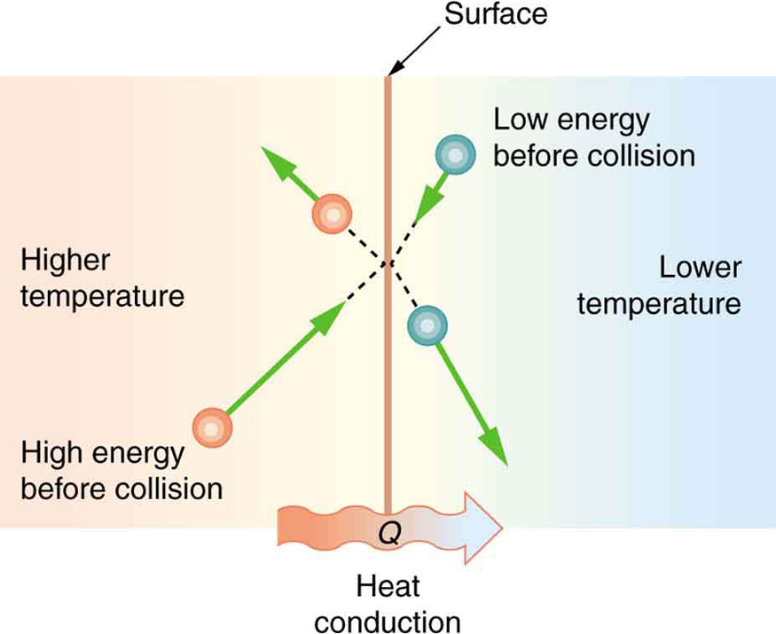 work energy and heat relationship help