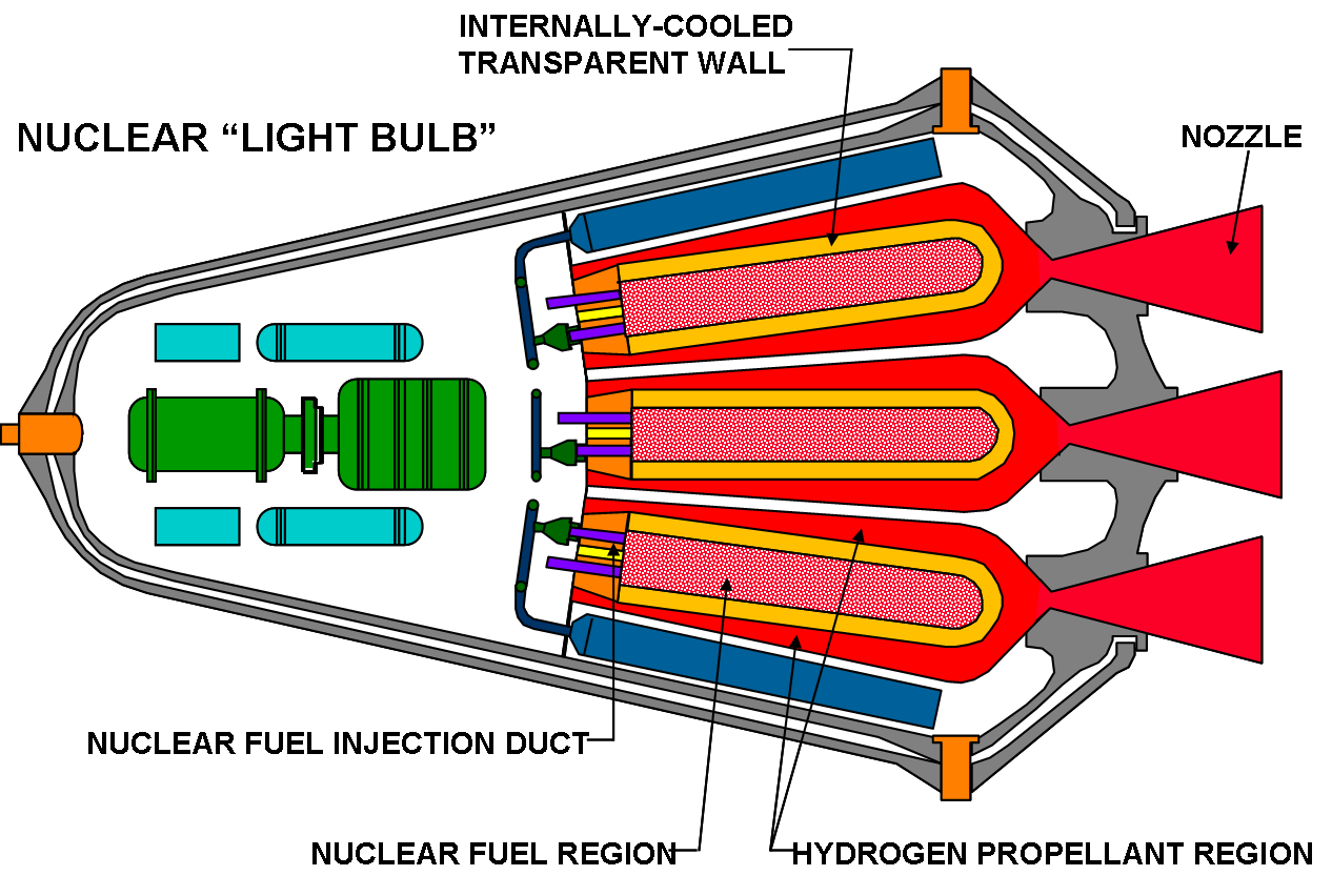 Nuclear Fusion Power Plant Diagram with nuclear power
