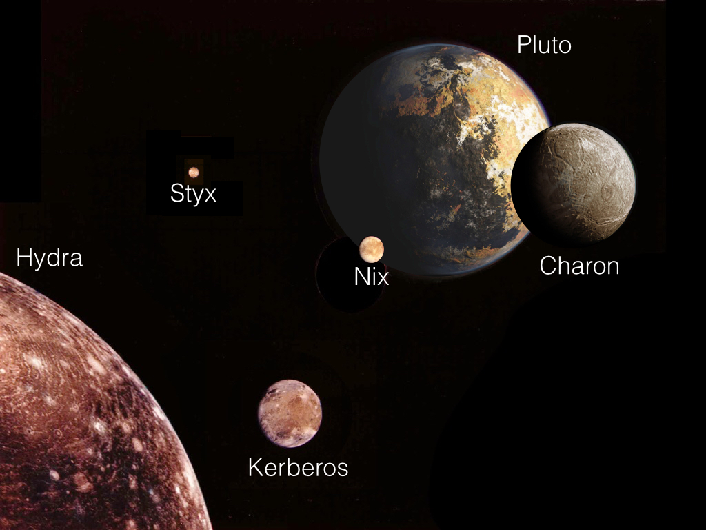 moons around pluto - photo #1