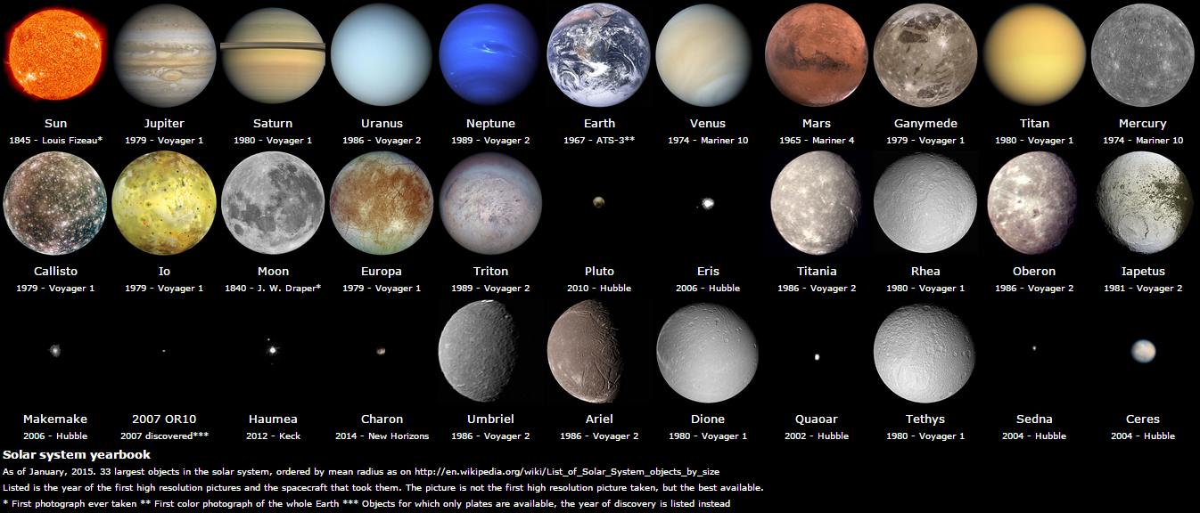 best picture of solar system - photo #12
