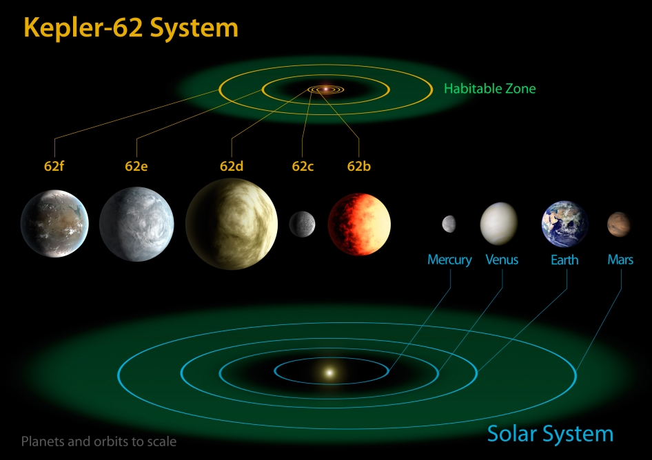 different planets in solar systems - photo #46