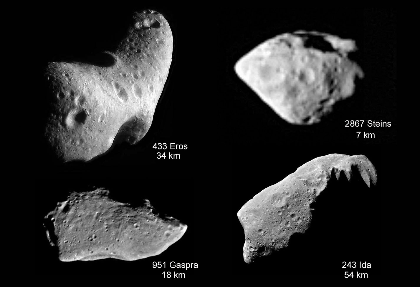 asteroid belt examples - photo #13