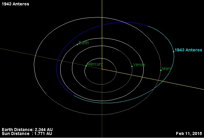 bennu asteroid orbit - photo #13