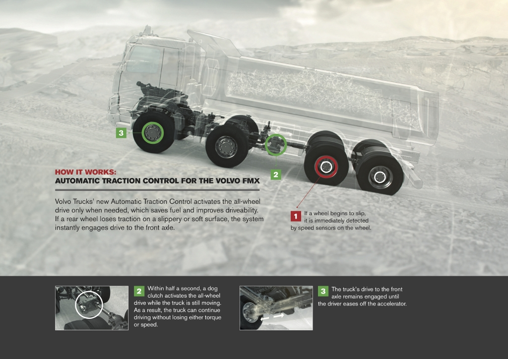 Front Wheel Drive Dump Truck : Volvo trucks first with automatic all wheel drive—for