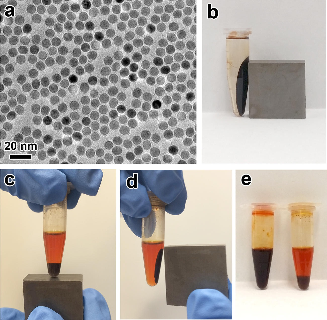 Magnetically Controlled Battery Could Store Energy For