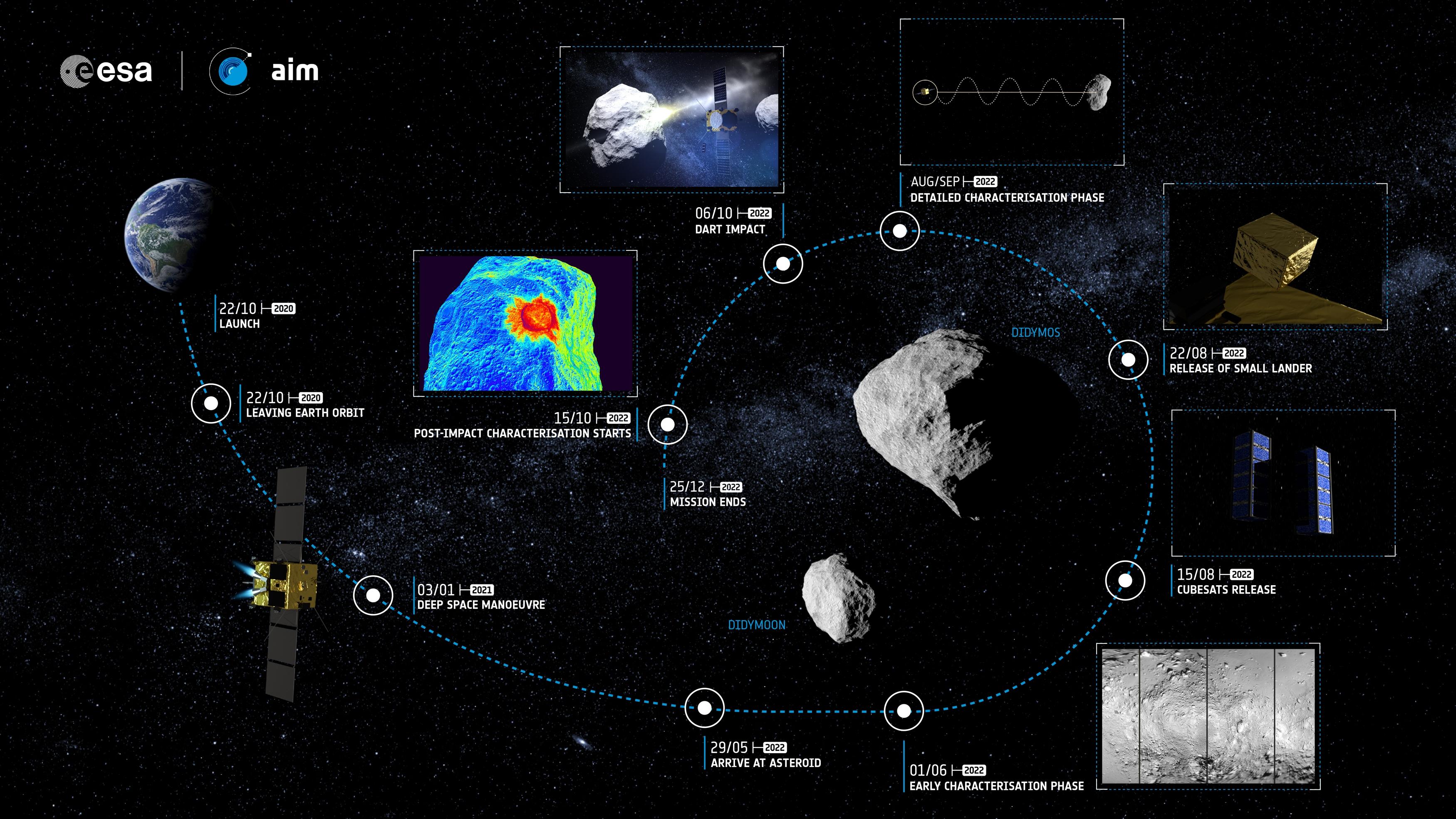 25 september 2015 asteroid
