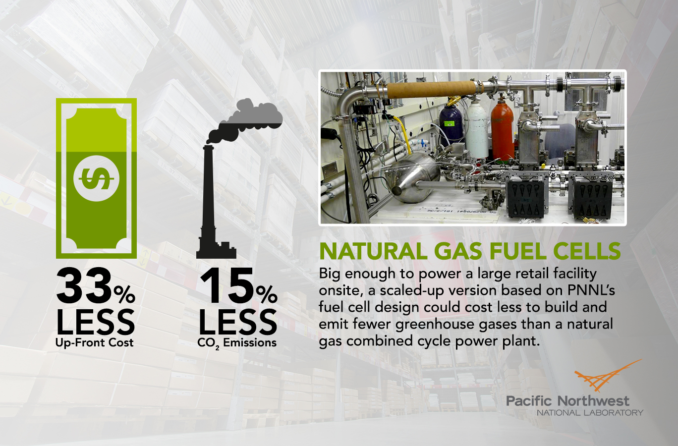 Natural Gas Fuel Cell Generator
