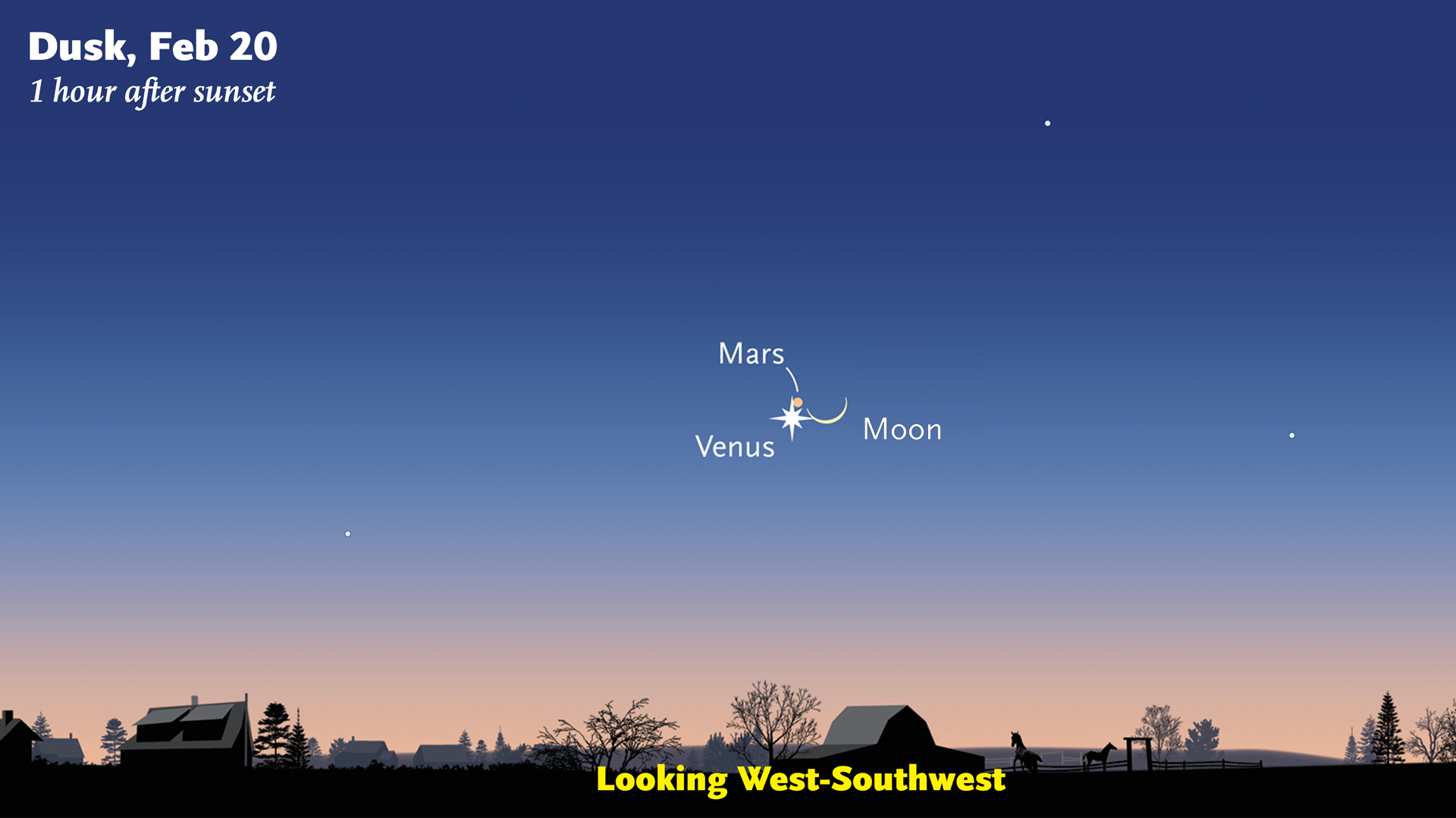 Close Pairing Of Venus And Mars On February 20 21