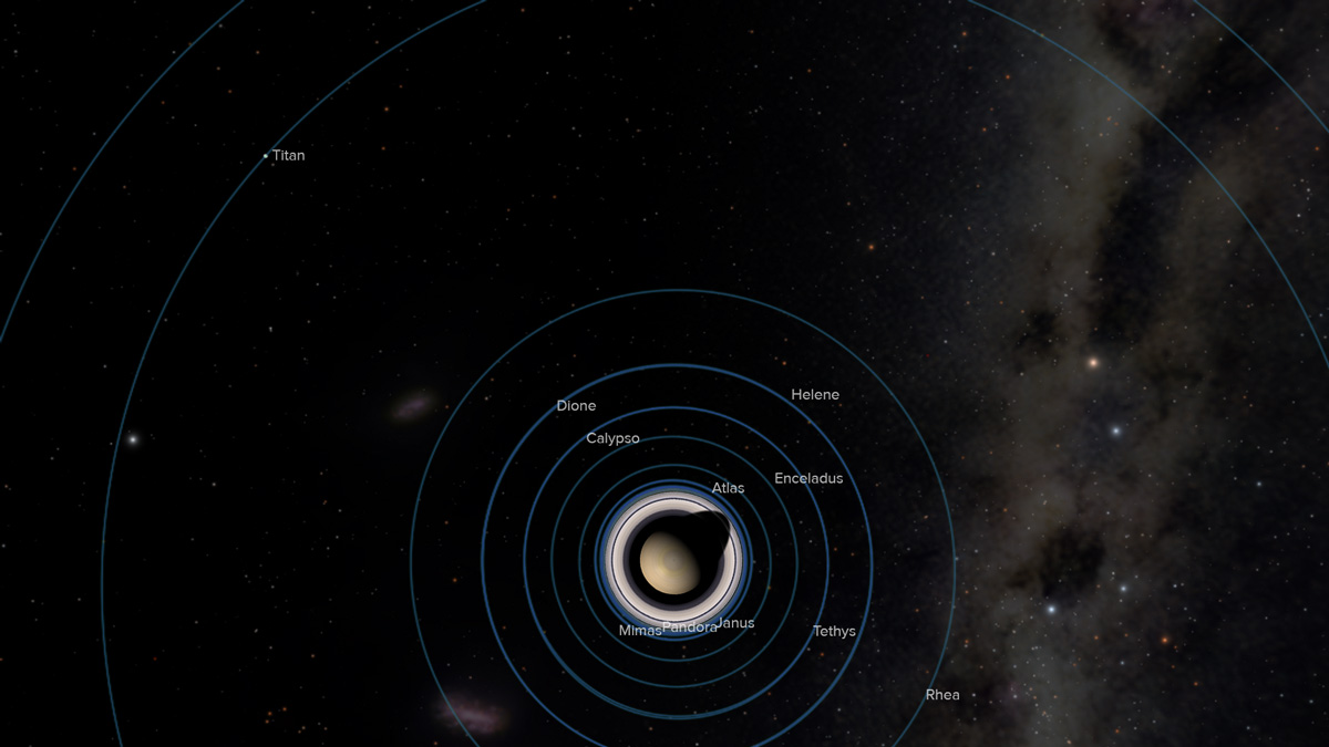 position of moon and planets - photo #25