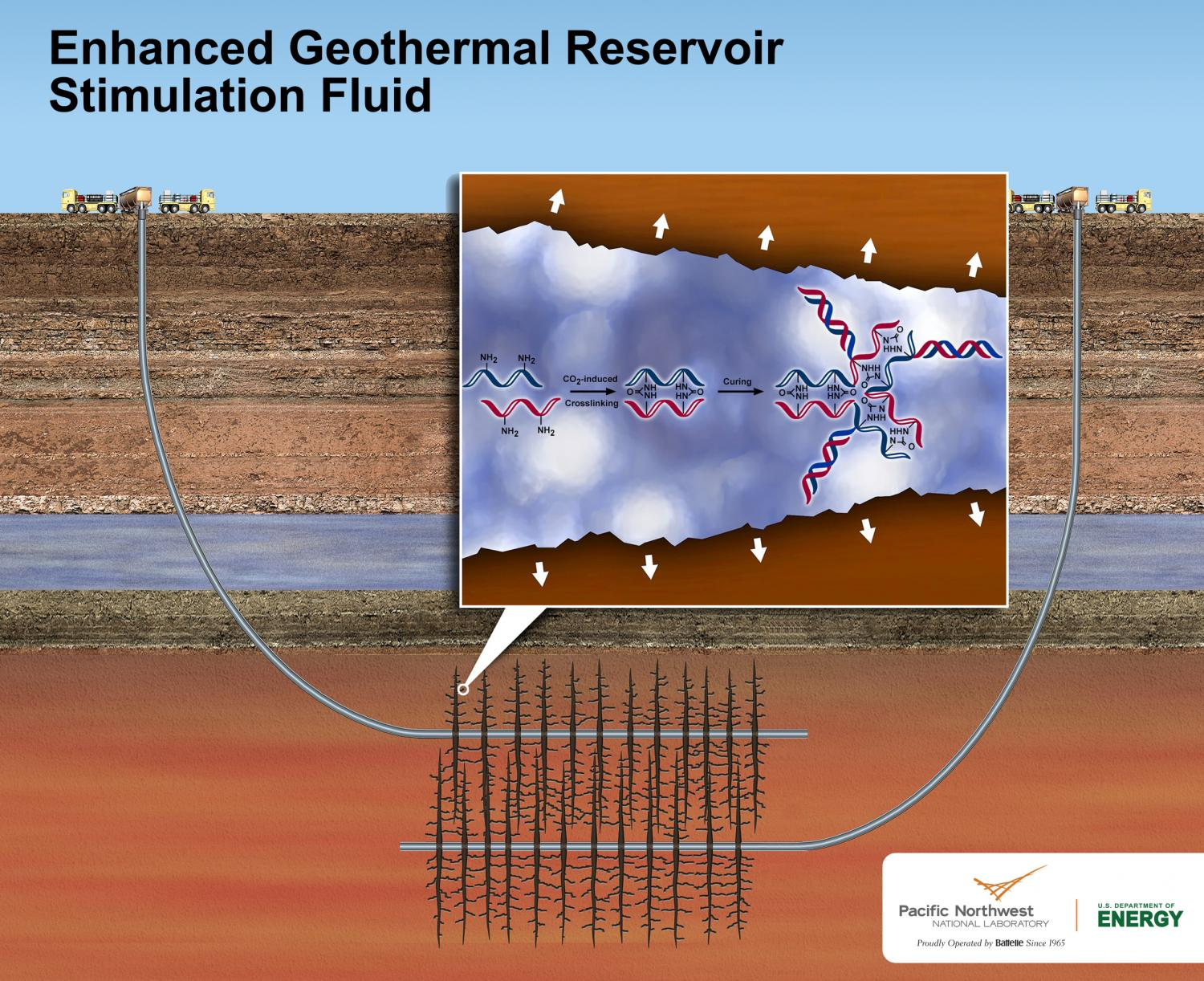 laboratory s new geothermal stimulation fluid could make geothermal ...