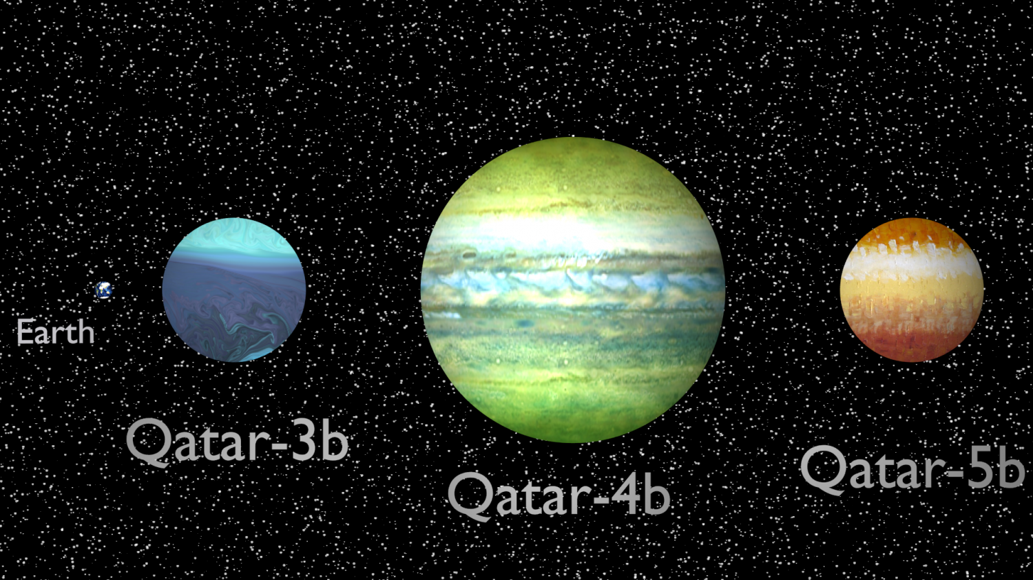 newest planets discovered today - photo #42