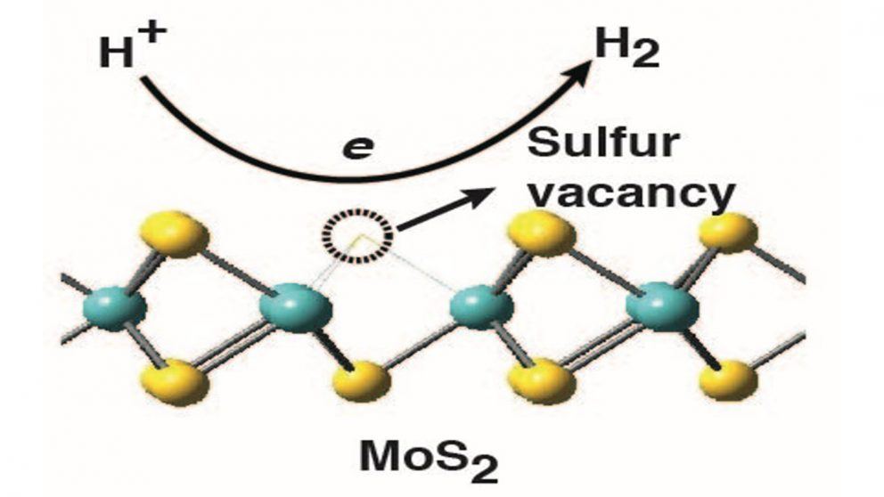 New findings boost promise of molybdenum sulfide for hydrogen catalysis