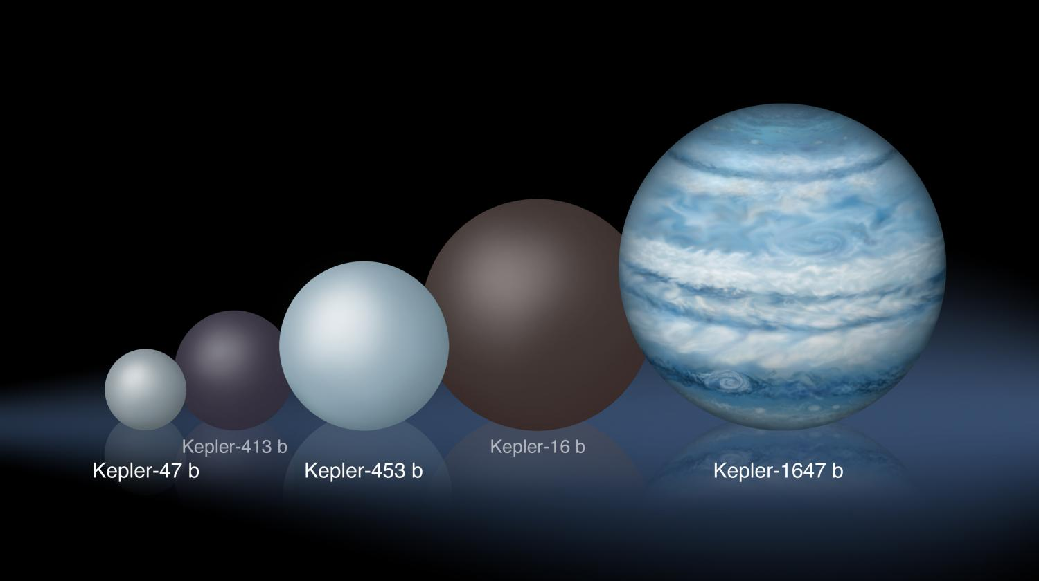 all planets smallest to largest - photo #12