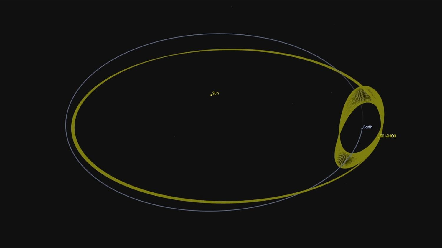 asteroid circling earth - photo #44