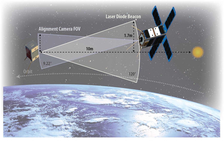 NASA engineer awaits launch of CubeSat mission ...