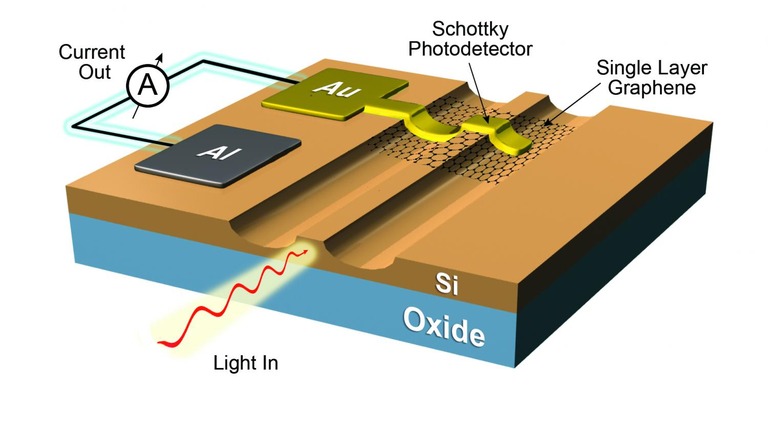 optoelectronics research papers