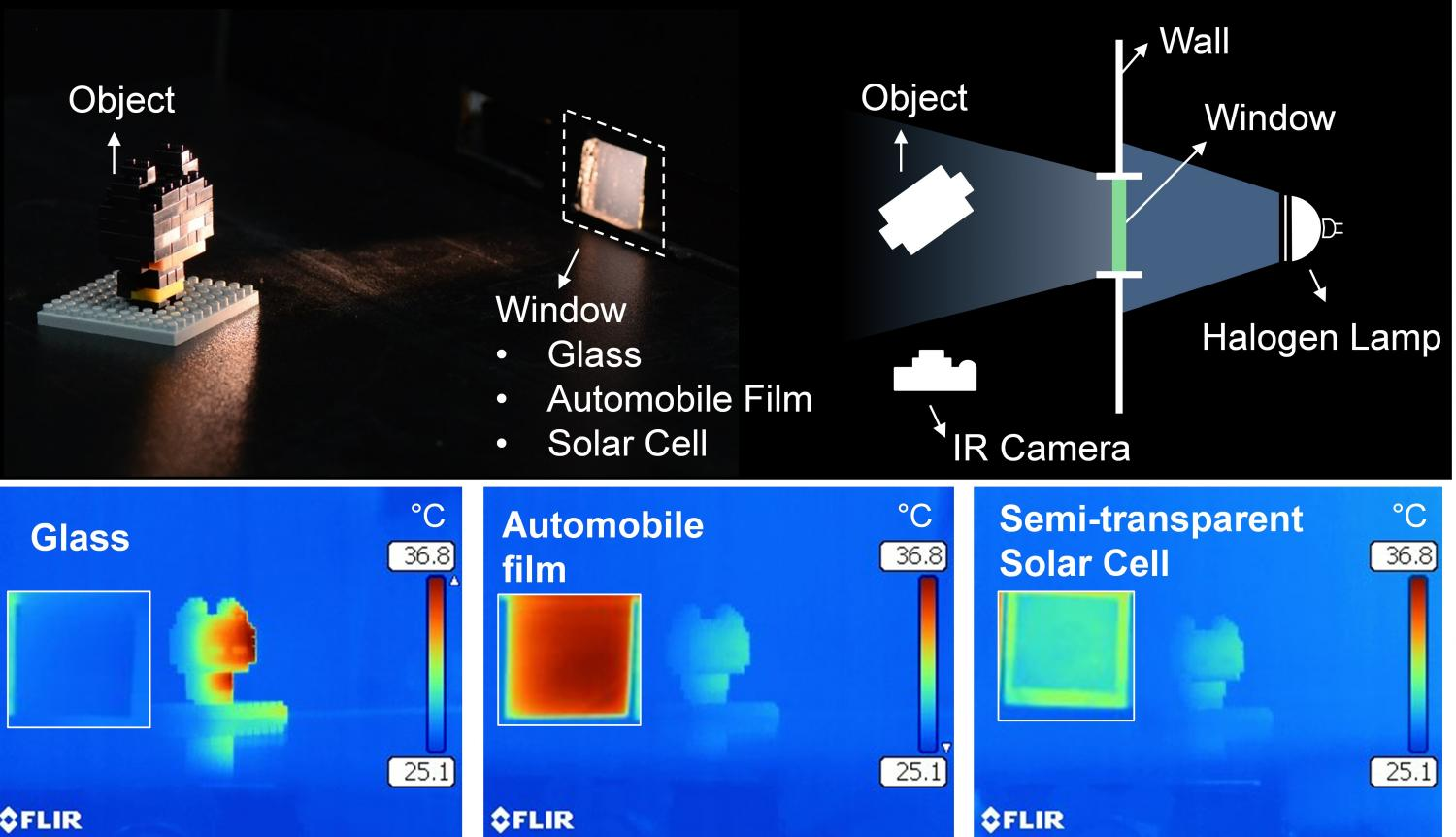 Team Develops Semi Transparent Solar Cells With Thermal
