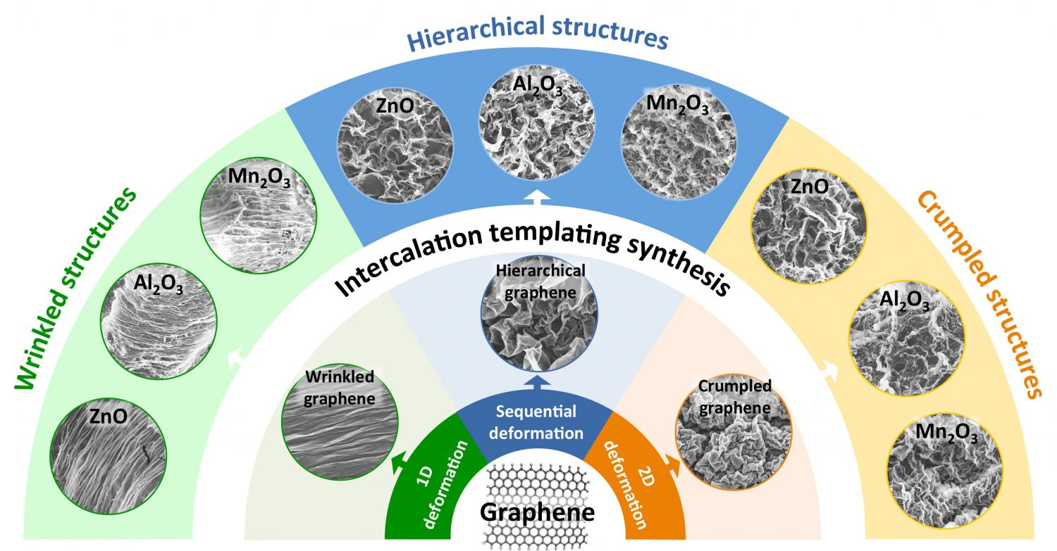 graphene eye patch: graphite Excellent example of olefin fiber application