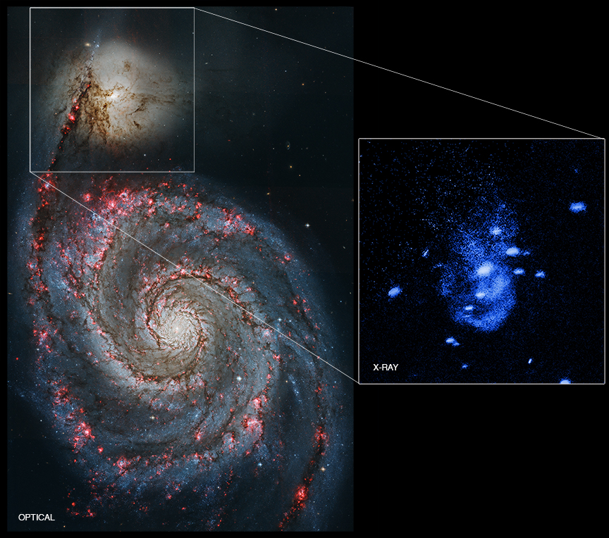 black hole chandra x ray -#main